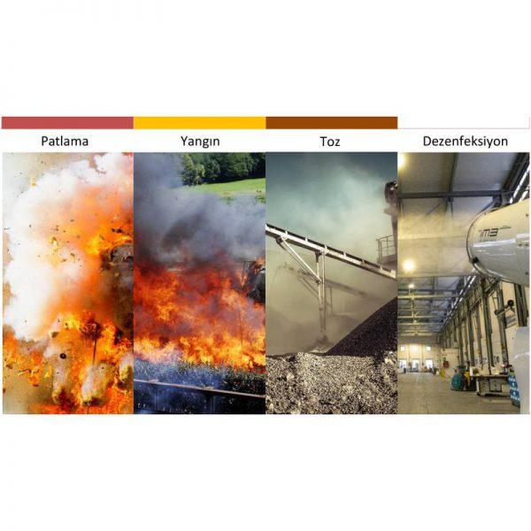 Explospot Patlama, Yangın ve Toz Önleme Sistemleri